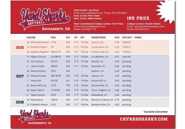 softball team roster sheet